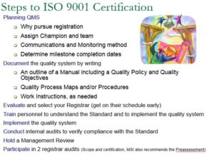ISO 9001 Consulting